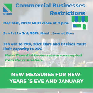 commercial restrictions